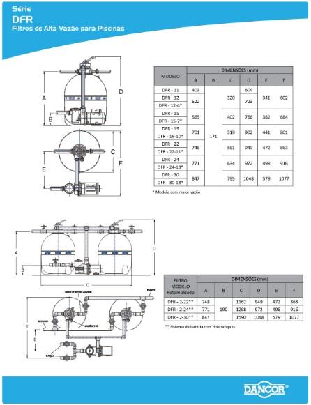 Filtro e Bomba para Piscina com Carrinho 1/3 CV DFR-12-14 - Dancor