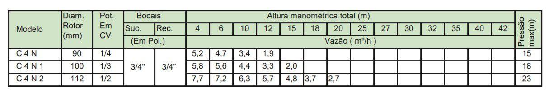 Motobomba Centrífuga C4N-2 1/2cv Monofásica - King
