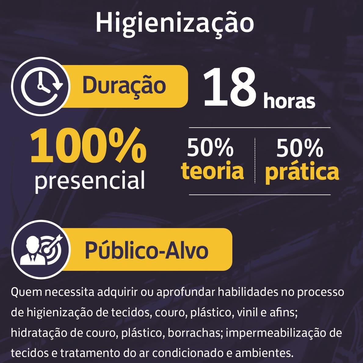 Curso de Higienização   - HIDRORIO
