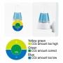 ISTA INDICADOR PERMANENTE DE CO2 INDICATOR ALL ANGLE VIEW (CÓDIGO I-690)