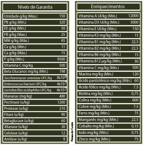 RAÇÃO POYTARA PEIXES DE FUNDO - Pote 135 gr