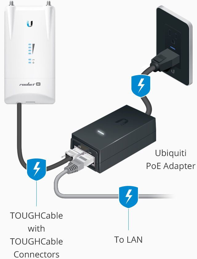 Carrier POE Adapter - Ubiquiti