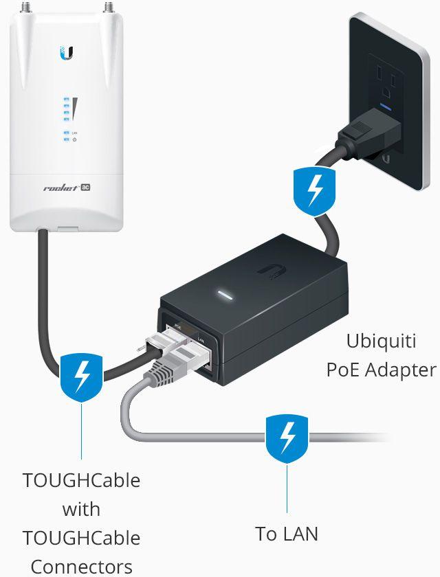 Carrier POE Adapter - Ubiquiti