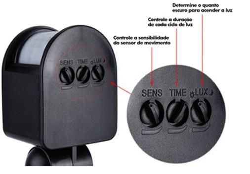 Refletor Solar Iluminacao 60 Leds Holofote Com Sensor Painel Solar Economica (BSL-HEL-6)