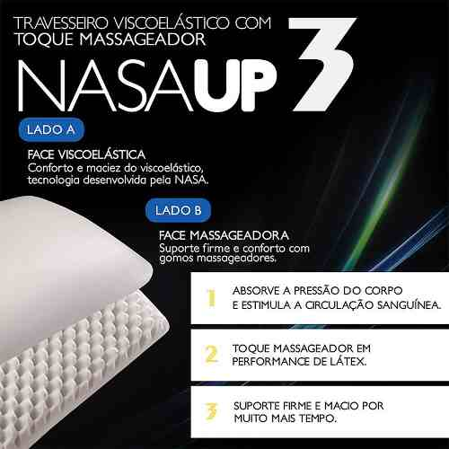 Kit 2 Travesseiros Nasa Up3 Visco Fibrasca + 2 Travesseiros Nap Galaxy