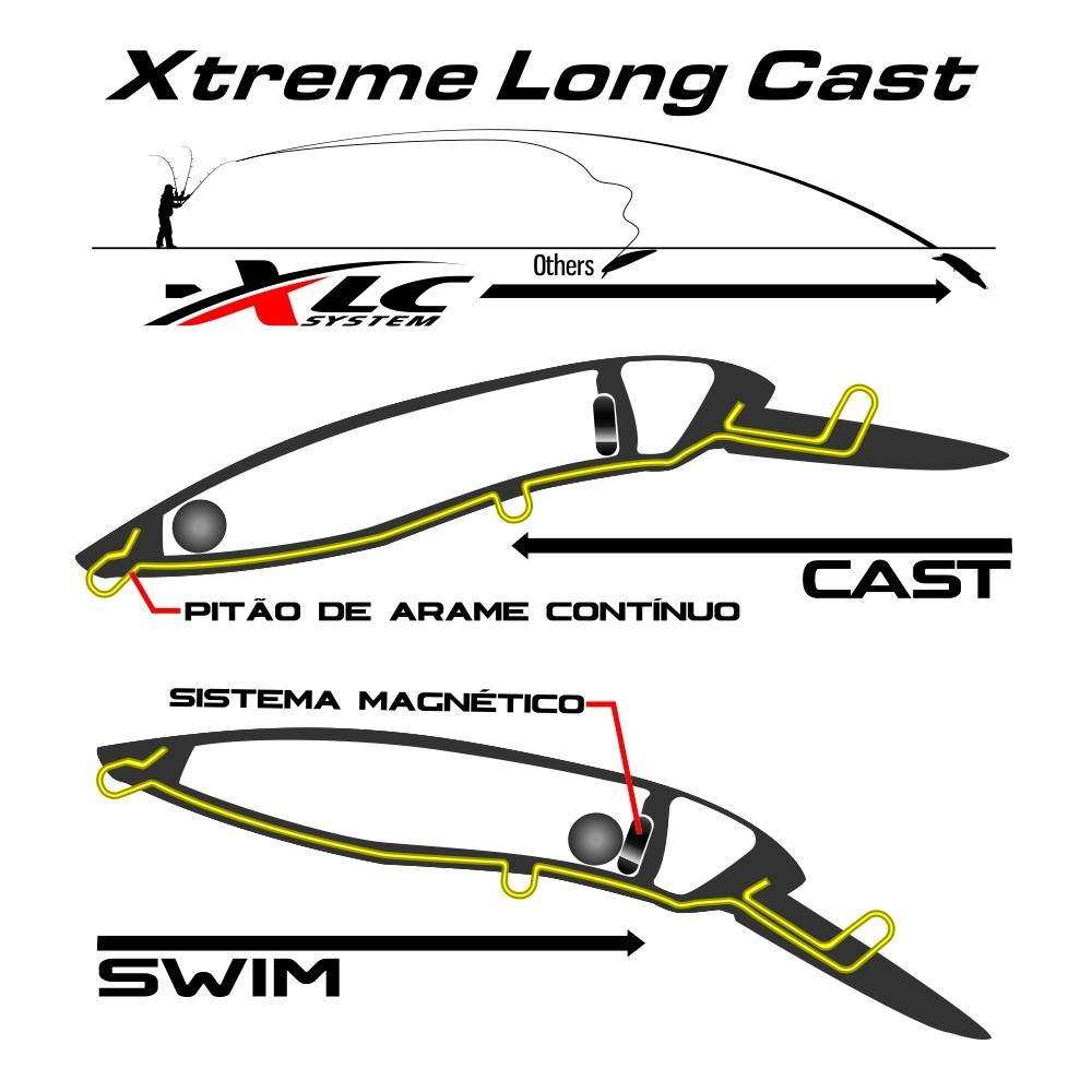 Isca Marine Sports Power Minnow 120DR  - Comprando & Pescando