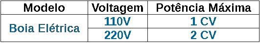Automatico Nivel Inf/Sup (17A) 127/220V - Schneider