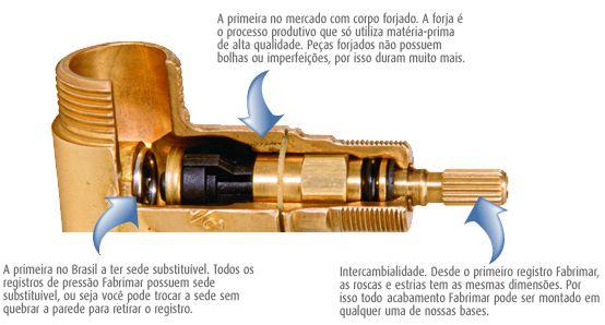 Registro Metal Fabrimar Pressão 1416 (base)