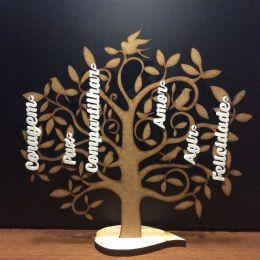 Árvore da Inspiração