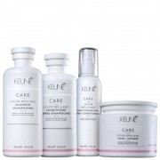 Kit Keune Color Brillianz