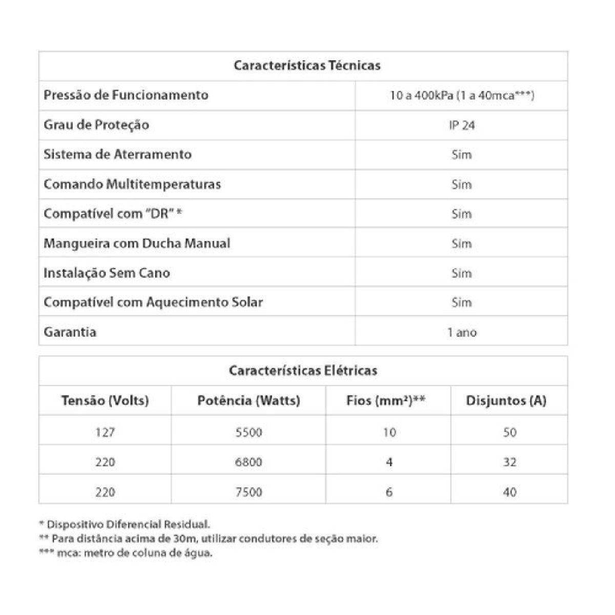 Chuveiro Ducha Futura 7500W 4 Temperaturas Lorenzetti 220V