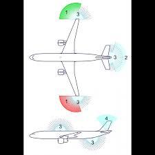 7079 -24 NLI FAA-PMA 28V43W Amps 1,54  BEACON NAVIGATION  NLI-7079-24 GG-12A1 28 43 25338 150