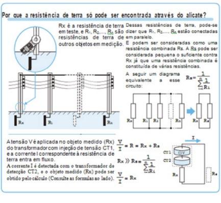 TERRÔMETRO DIGITAL TIPO ALICATE CAT IV 300V - 4200 KEW - KYORITSU