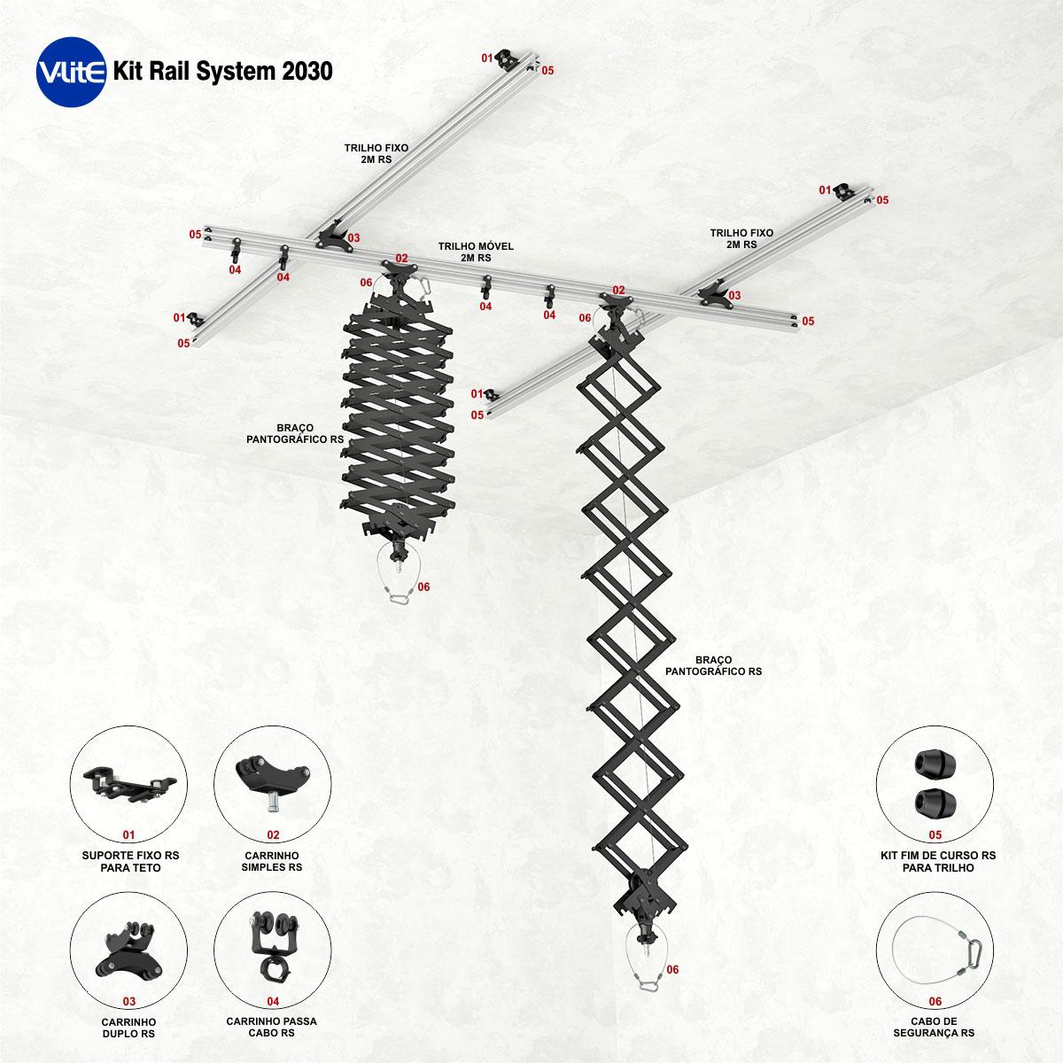 Kit Rail System 2030