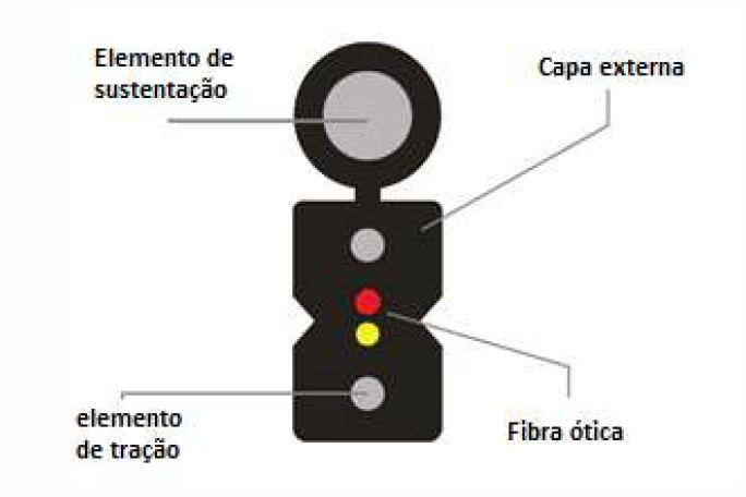 Cabo Fibra Óptica Drop Compacto 2 Fibras 2.000m