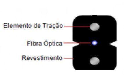 Cabo 1FO Fibra Óptica Drop FTTH 1Km Cordoalha 1,2mm