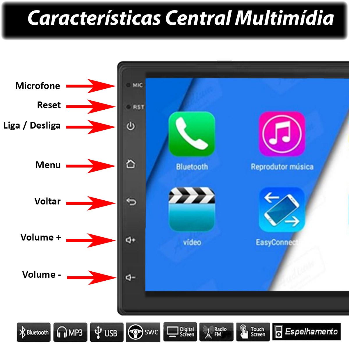 Central Multimidia com Moldura Nissan Kicks Mp5 Bluetooth Usb Touchscreen 7 Polegadas 2 Din Black Piano Poliparts