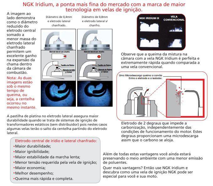 Vela Iridium Ngk Yamaha Factor / Ybr / Neo Cr7hix