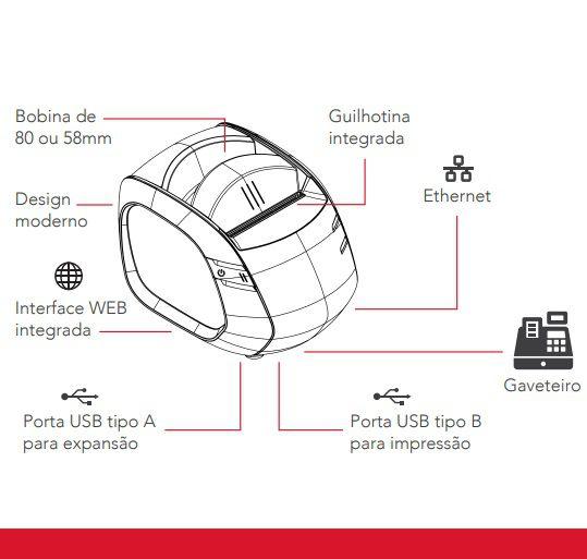 Impressora não fiscal Control ID Print ID - USB e Ethernet