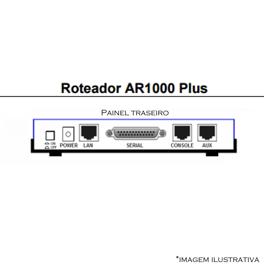 Roteador TEF Dedicado Aligera AR1000Plus - Com porta V.35/V.28