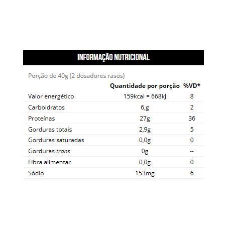 Femini Whey Protein (900g)