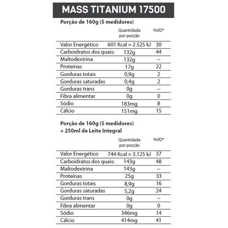 Hipercalórico Mass Titanium 17500 3kg