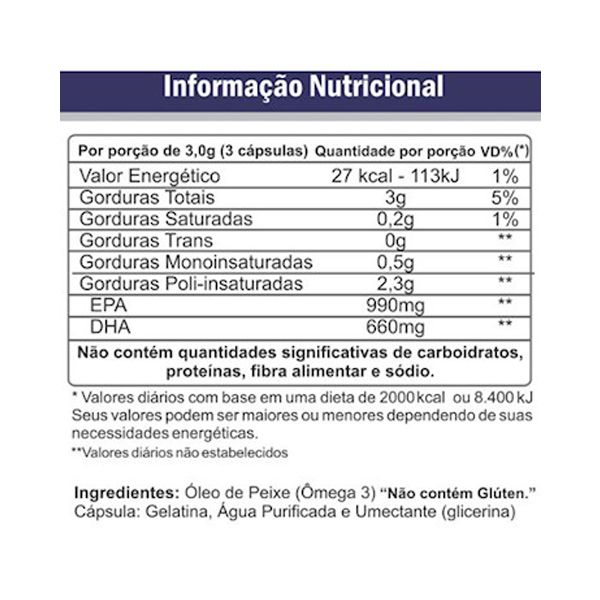Omegafor Plus Omega 3 - 60 Cápsulas