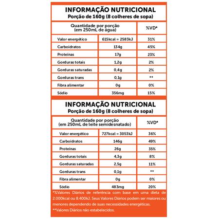 Hipercalorico Size Mass Foods 72,700 (3kg)