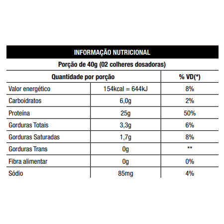 Whey Protein Grego Nutrata 900g
