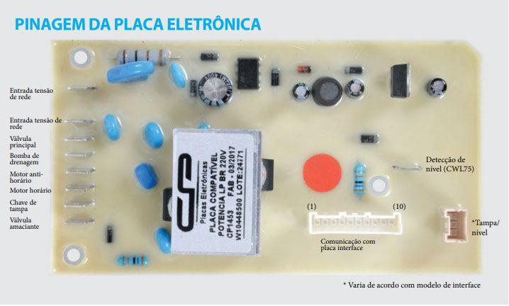 Placa Eletrônica Potencia Lavadora Brastemp/Consul BWB08A/CWC10AB CP 1453