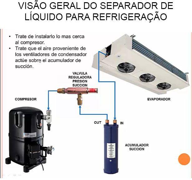 Separador de líquido (Acumulador de sucção) 1-3/8 EOS-AS-61411