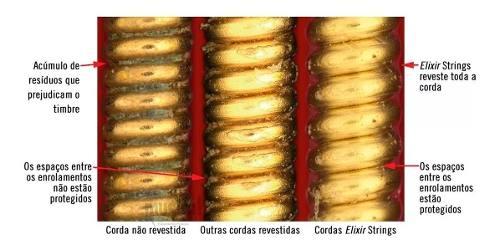 Encordoamento Elixir Violão Aço Extra Light 010