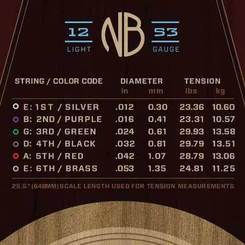 Encordoamento Para Violão Aço Daddario Nb1253 012 Bronze
