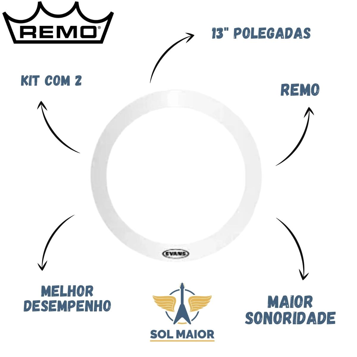 Kit com 2 Aneis Abafador 13 Polegadas Ro-0013-00 - Remo
