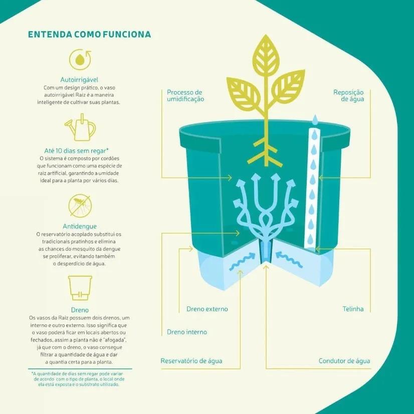 Terra Adubo Substrato Para Plantas, Vasos E Jardins 500g