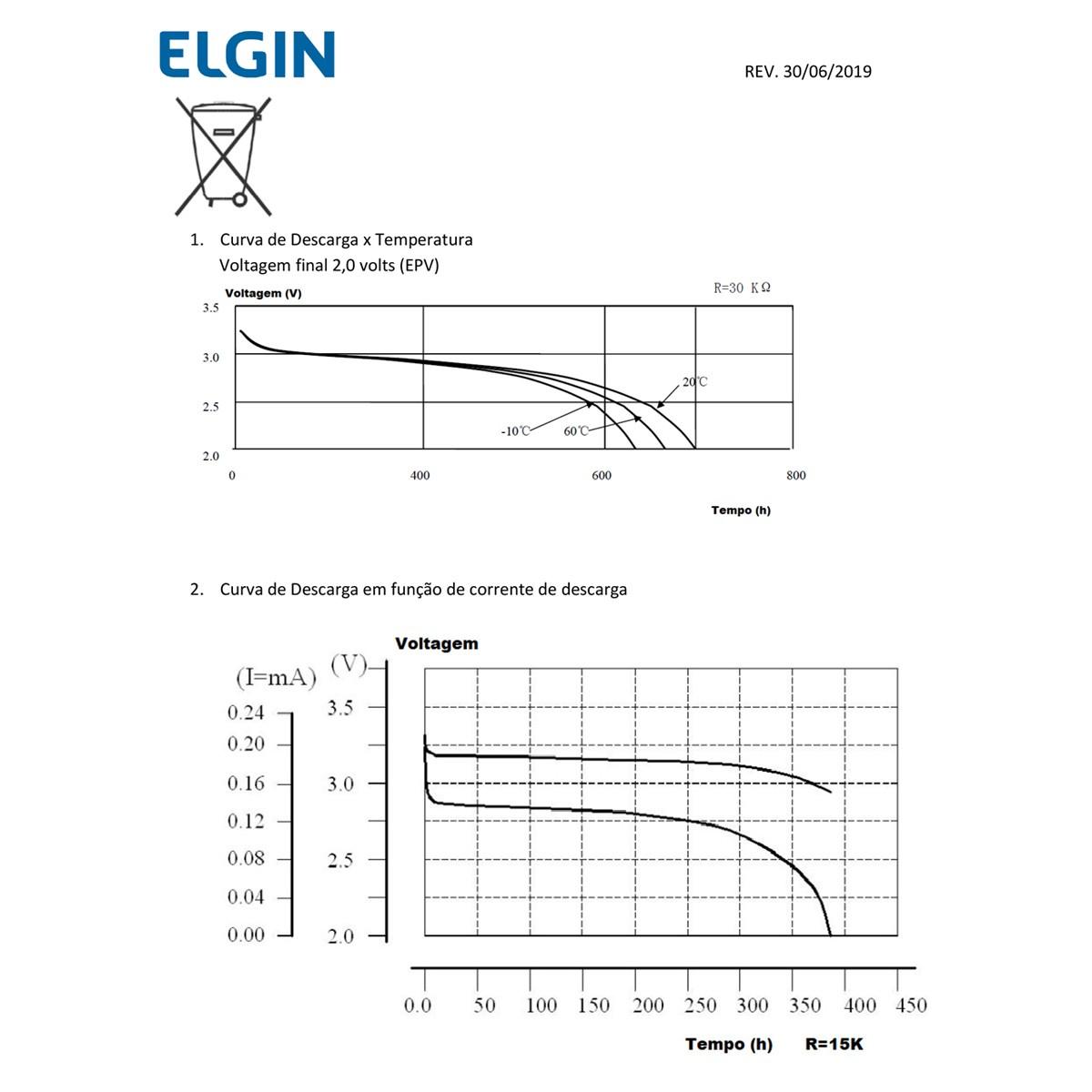 15 Baterias Pilhas 3V Elgin CR2016 3 cartela