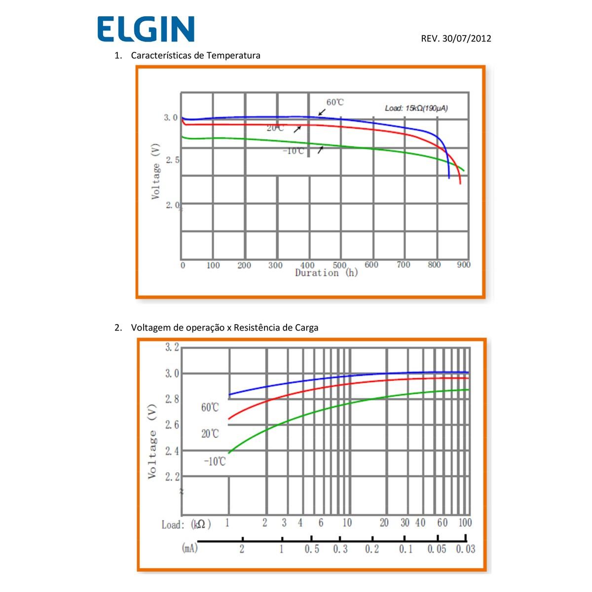 15 Baterias Pilhas 3V Elgin CR2025 3 cartela