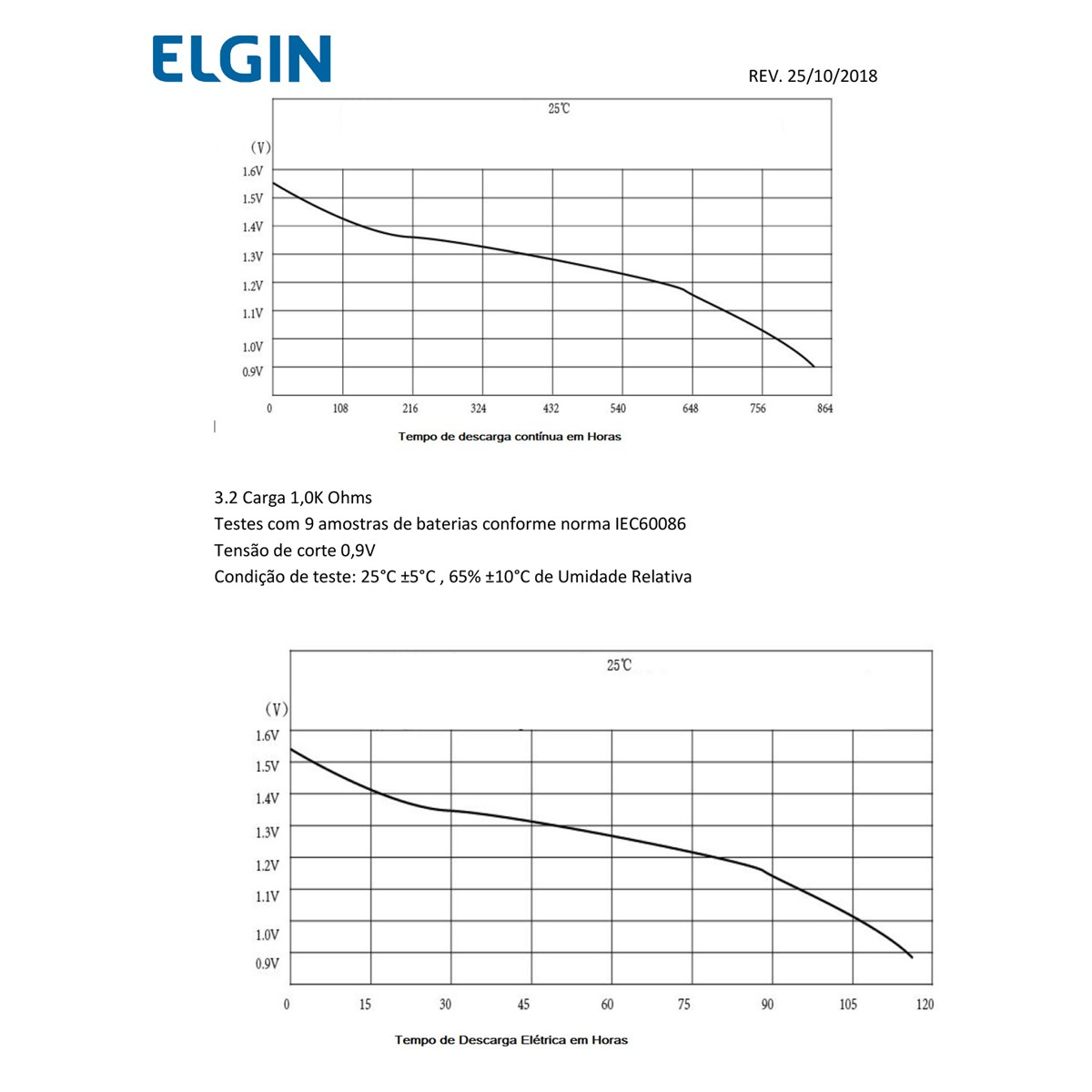 400 Pilhas Baterias LR44 A76 AG13 Alcalina ELGIN 40 cartelas