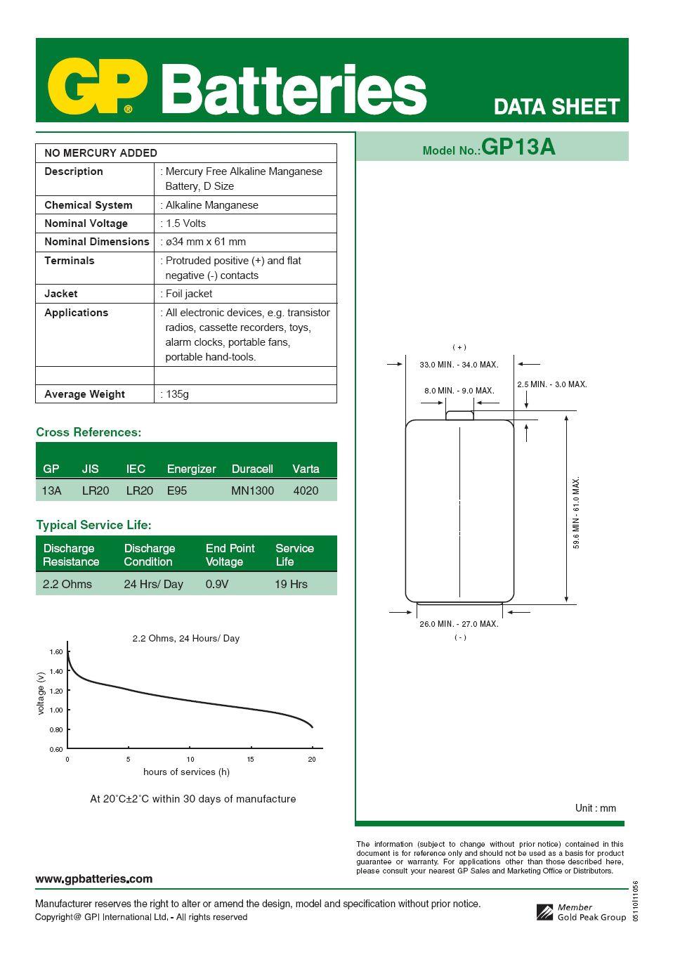 10 Pilhas D Alcalina GP Super - 05 cartelas com 2 unidades cada