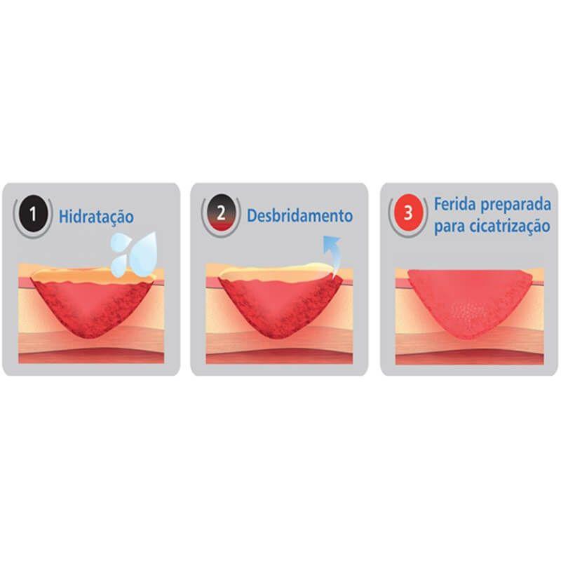 Hidrogel com Alginato 85 gramas Curatec- Kit c/10 unidades
