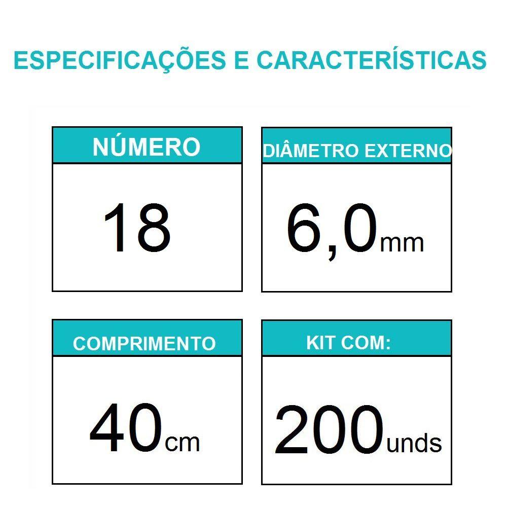 Sonda uretral calibre 18 / 200 unidades - Mark Med