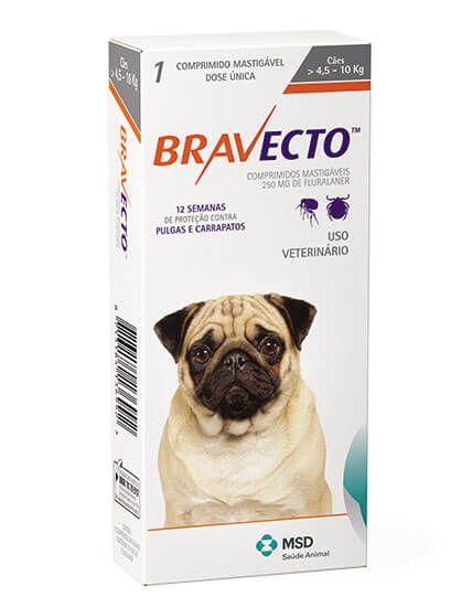 Antipulgas Bravecto - Cães