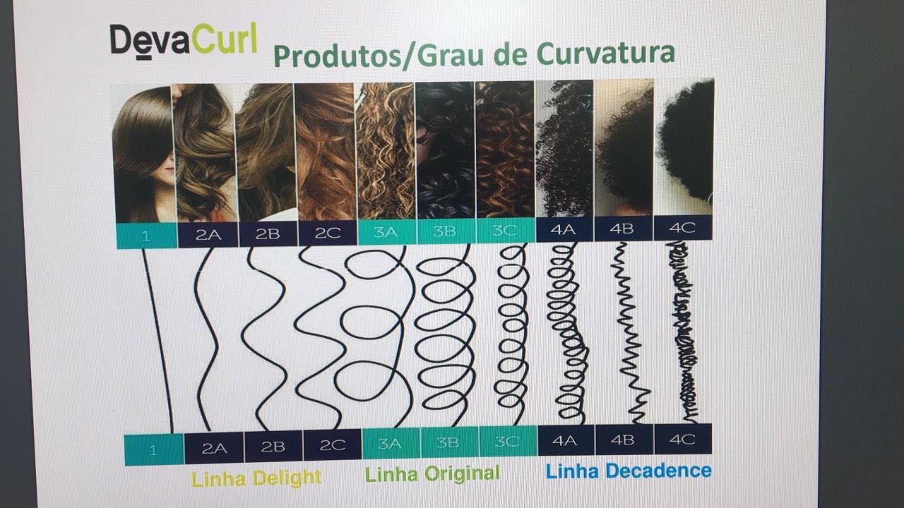 Deva Curl 5 Produtos Cabelos Cacheados E Ondulados