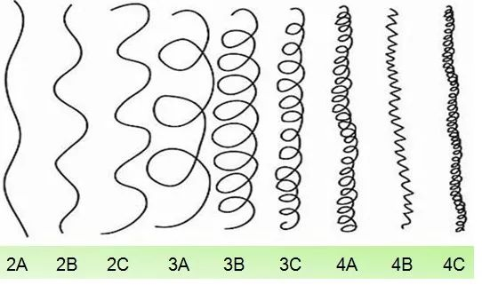Deva Curl Supercream 250g e Deva Curl One Condition 355ml