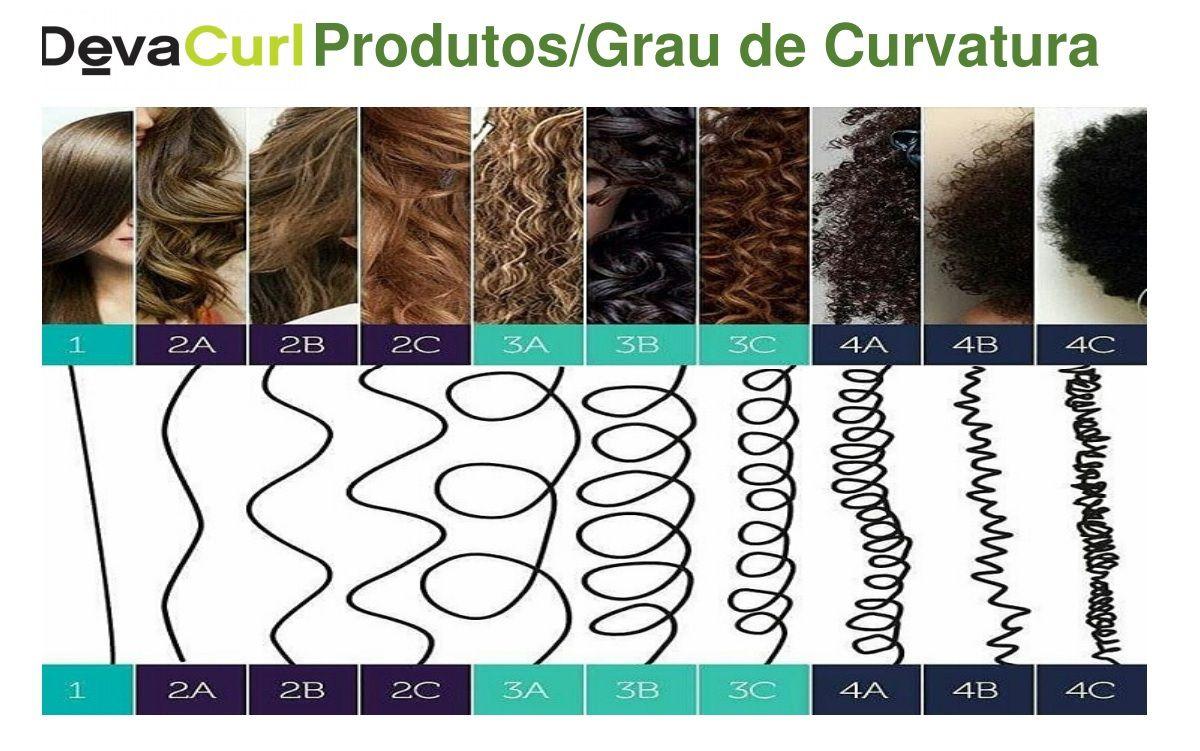 Kit Deva Curl Finalizadores (3 itens)