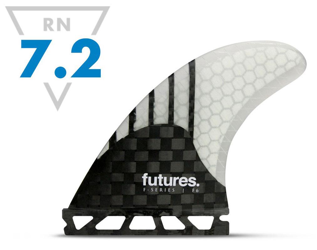 F6 5 Quilhas - Futures Fins
