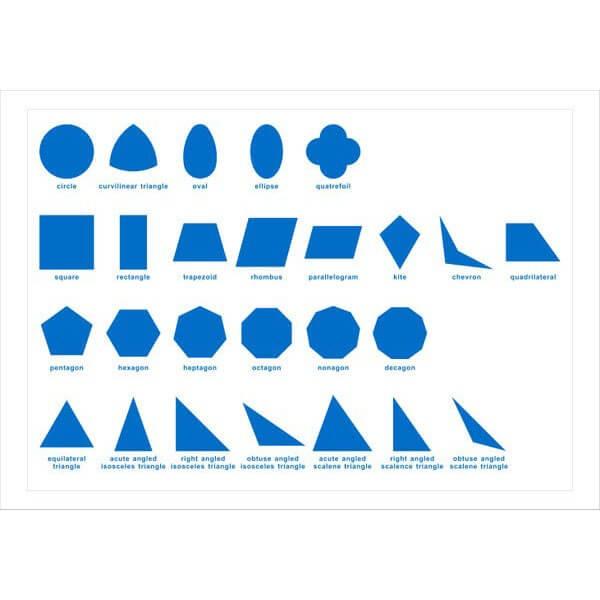 Gráfico de Controle para Gabinete Geométrico em Inglês