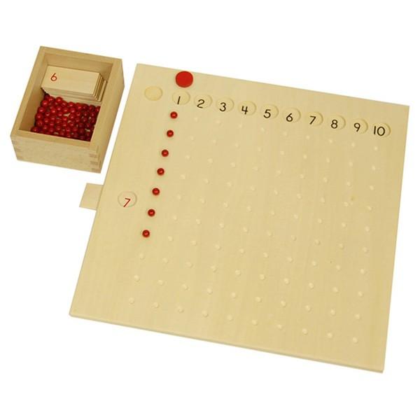Tábua de Multiplicação
