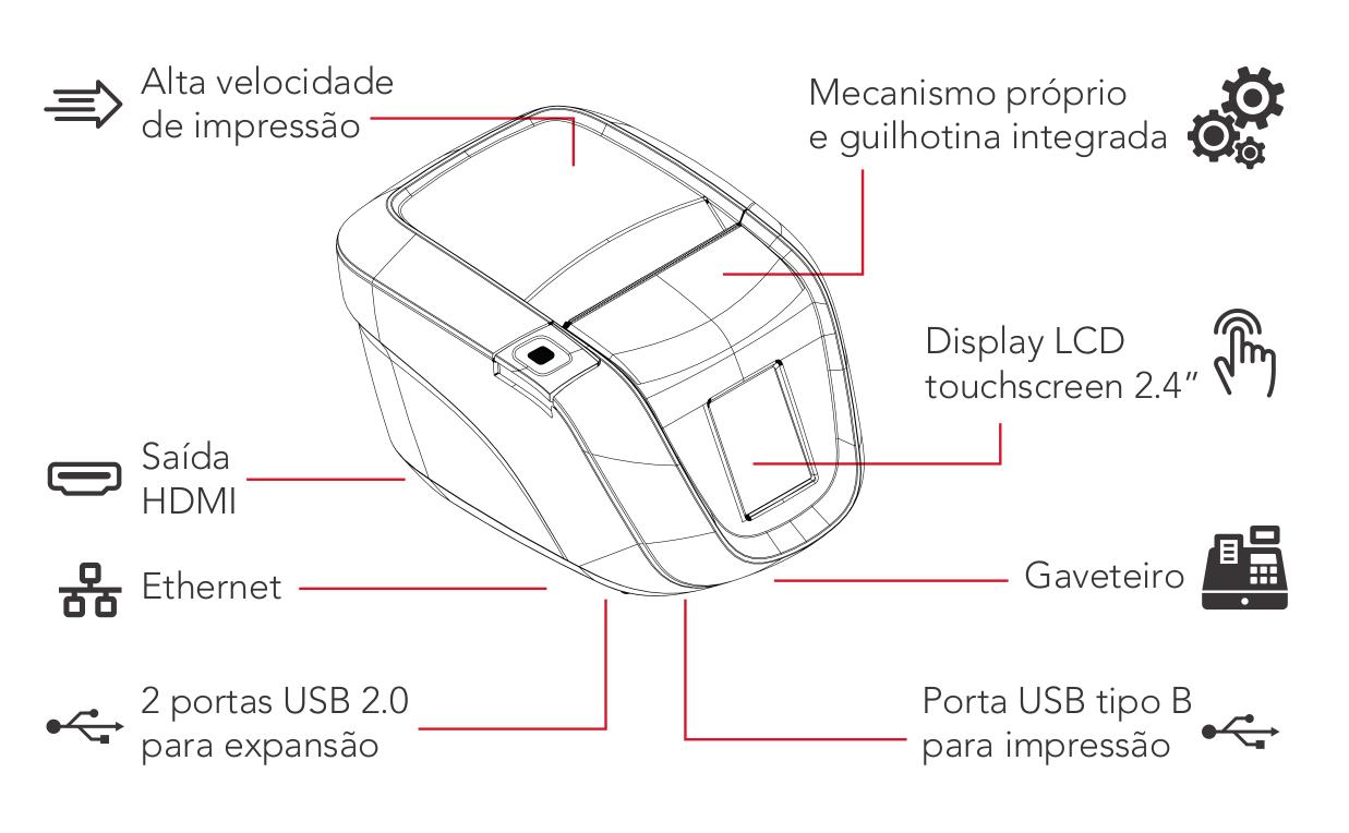 Impressora Térmica Não Fiscal Print iD Touch USB/ ETHERNET/ WI-FI | Control iD