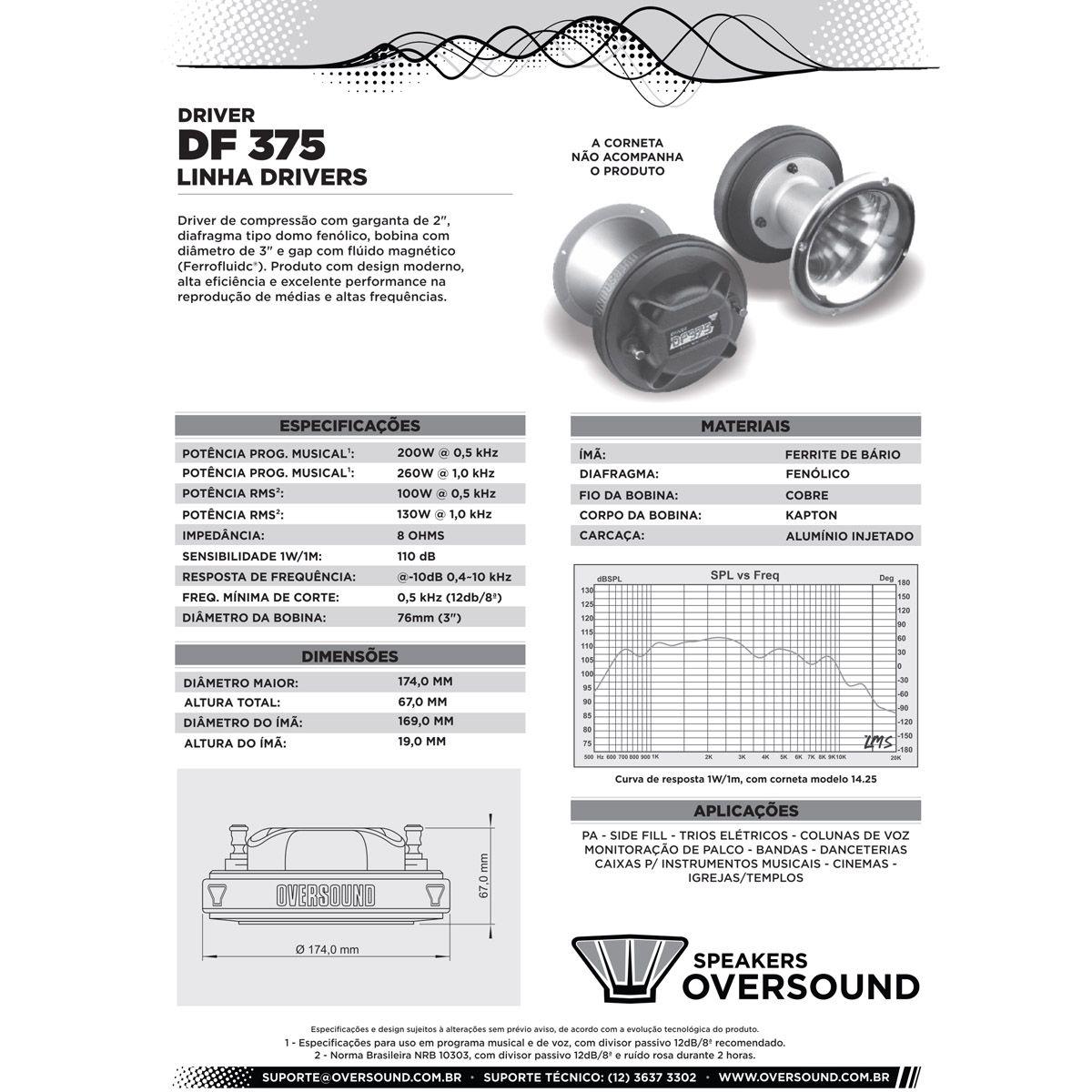 Driver Fenolico DF 375 - Oversound  - RS Som e Luz!